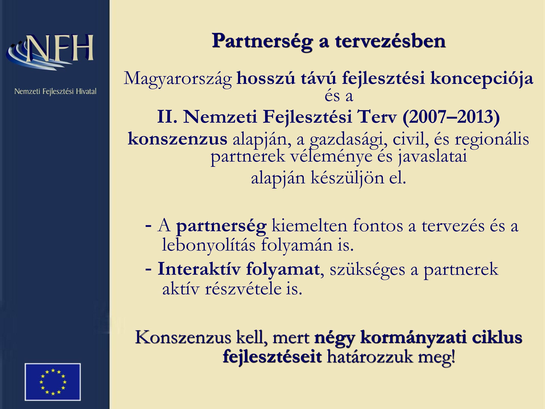 Magyarország hosszú távú fejlesztési koncepciója és a II.