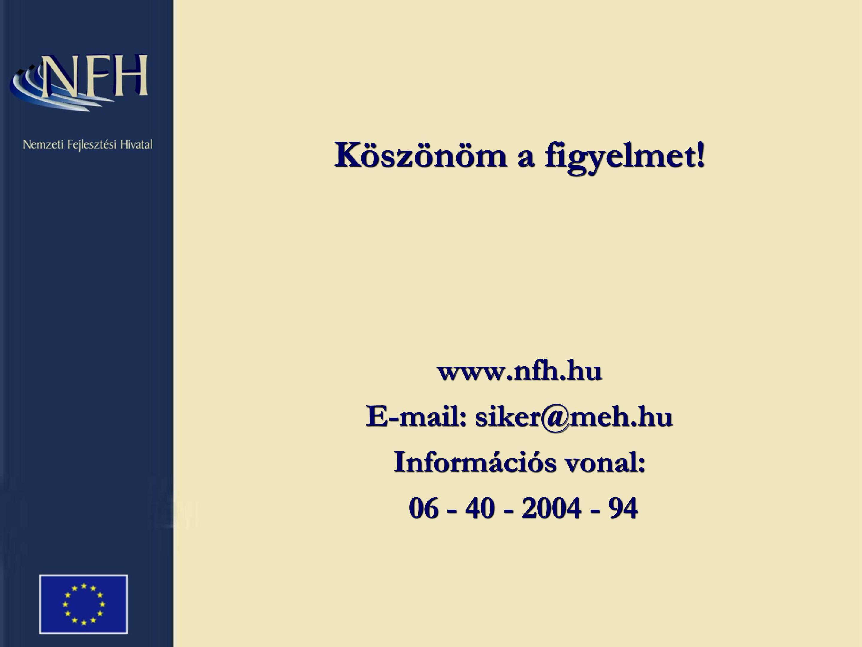 Köszönöm a figyelmet! www.nfh.hu E-mail: siker@meh.hu Információsvonal: Információs vonal: 06 - 40 - 2004 - 94 06 - 40 - 2004 - 94