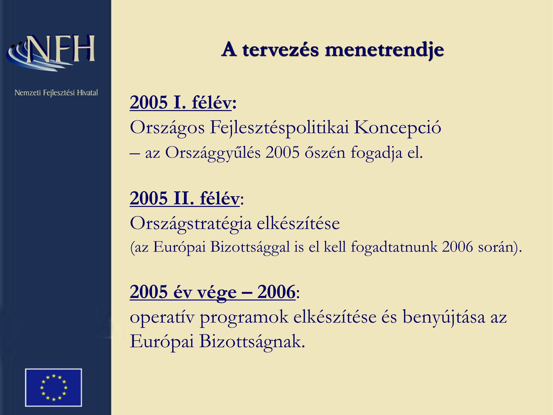 2005 I. félév: Országos Fejlesztéspolitikai Koncepció – az Országgyűlés 2005 őszén fogadja el.