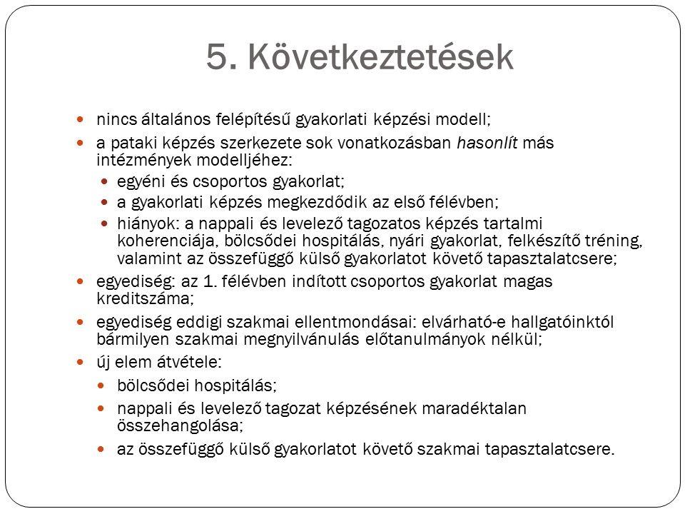 5. Következtetések nincs általános felépítésű gyakorlati képzési modell; a pataki képzés szerkezete sok vonatkozásban hasonlít más intézmények modellj