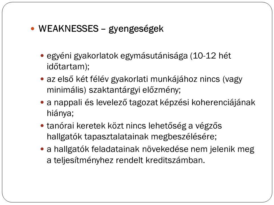 WEAKNESSES – gyengeségek egyéni gyakorlatok egymásutánisága (10-12 hét időtartam); az első két félév gyakorlati munkájához nincs (vagy minimális) szak