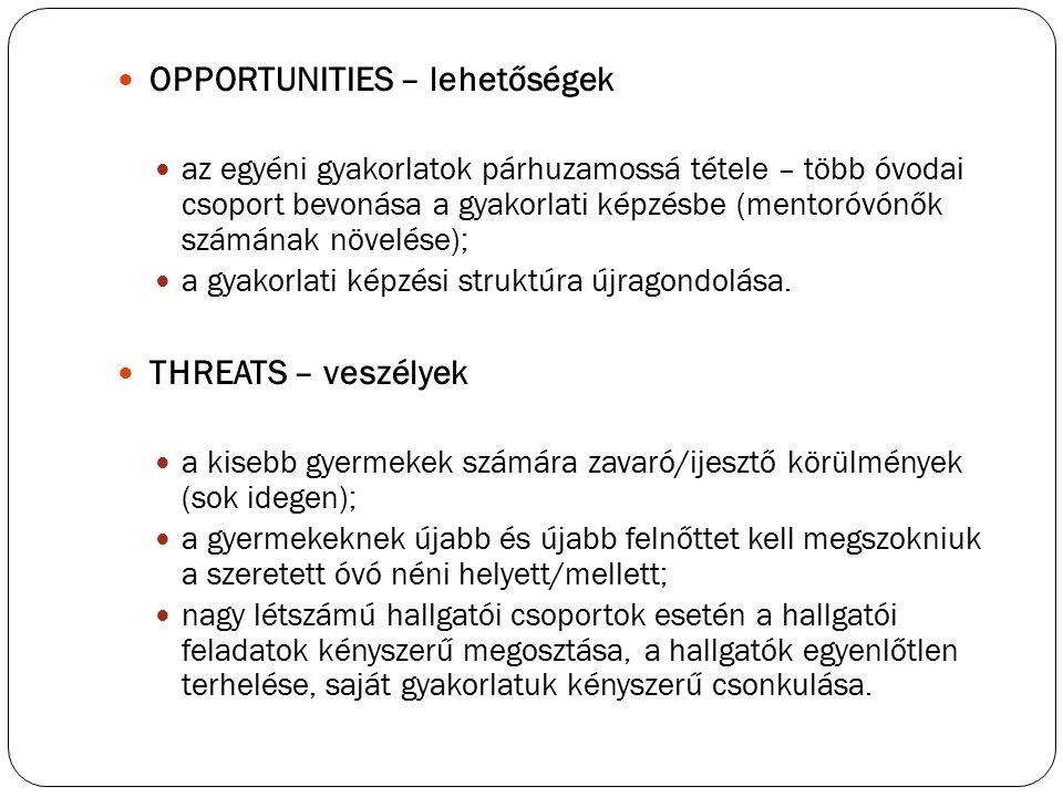 """TÁMOP 4.1.2.B.2-13/1-2013-0005 """"Együttm ű ködés az észak- magyarországi pedagógusképzés min ő ségi megújításáért 2014 Köszönöm a figyelmet!"""