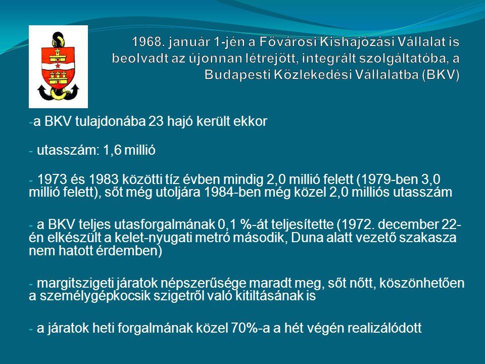 - a BKV tulajdonába 23 hajó került ekkor - utasszám: 1,6 millió - 1973 és 1983 közötti tíz évben mindig 2,0 millió felett (1979-ben 3,0 millió felett), sőt még utoljára 1984-ben még közel 2,0 milliós utasszám - a BKV teljes utasforgalmának 0,1 %-át teljesítette (1972.