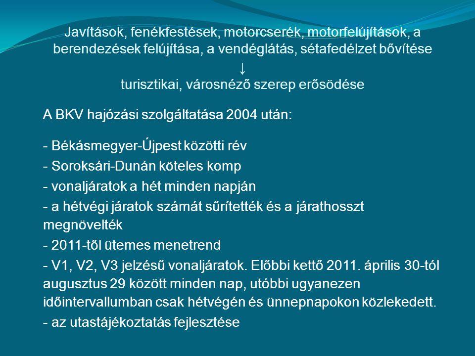 Javítások, fenékfestések, motorcserék, motorfelújítások, a berendezések felújítása, a vendéglátás, sétafedélzet bővítése ↓ turisztikai, városnéző szerep erősödése A BKV hajózási szolgáltatása 2004 után: - Békásmegyer-Újpest közötti rév - Soroksári-Dunán köteles komp - vonaljáratok a hét minden napján - a hétvégi járatok számát sűrítették és a járathosszt megnövelték - 2011-től ütemes menetrend - V1, V2, V3 jelzésű vonaljáratok.