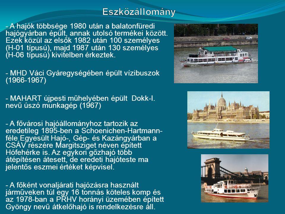 - A hajók többsége 1980 után a balatonfüredi hajógyárban épült, annak utolsó termékei között.