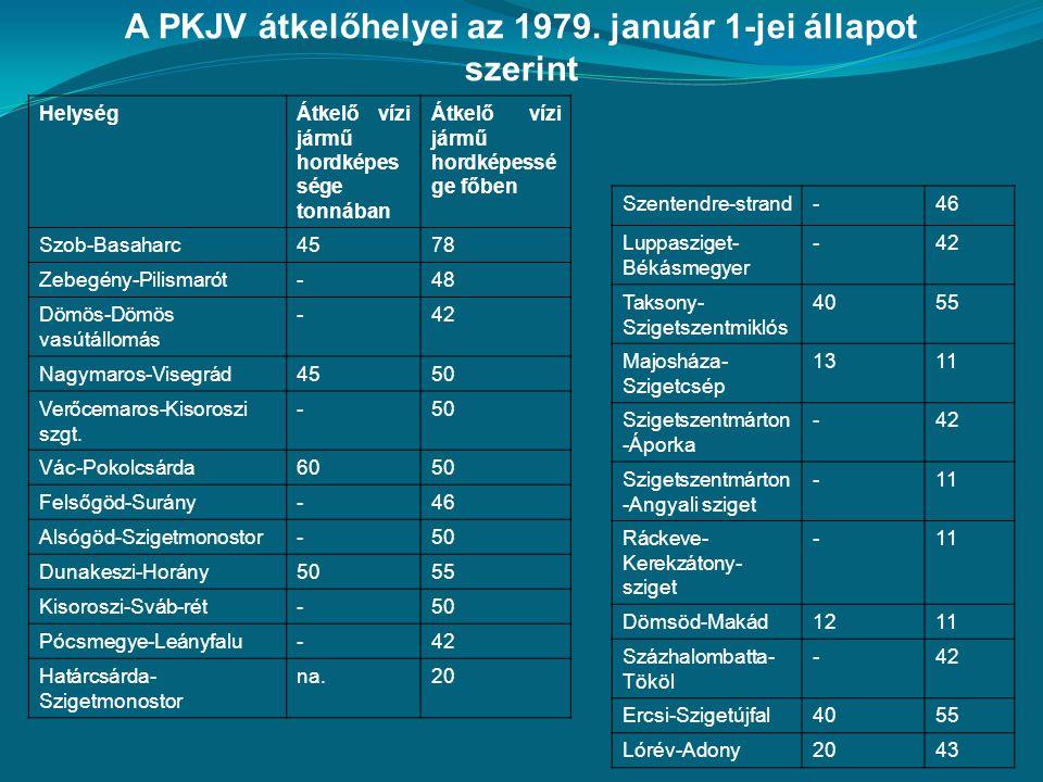 A PKJV átkelőhelyei az 1979.
