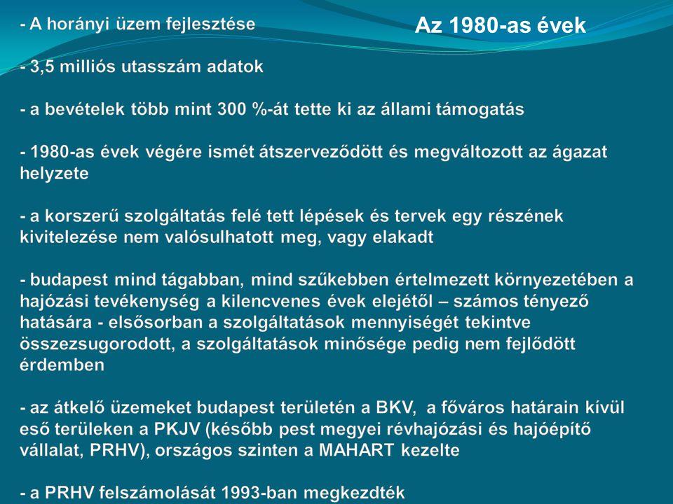 Az 1980-as évek