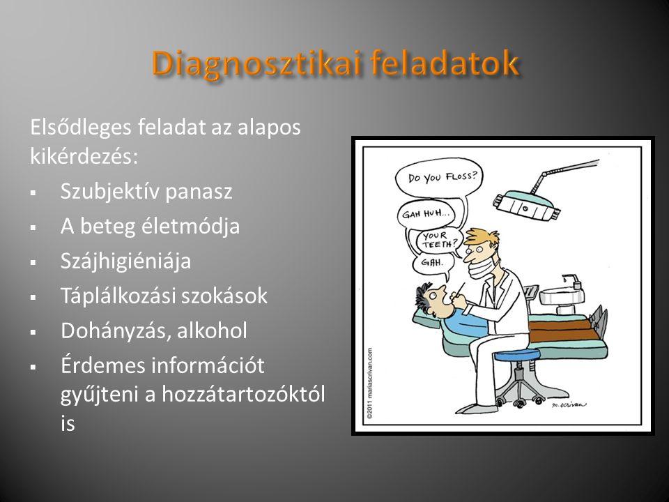 Elsődleges feladat az alapos kikérdezés:  Szubjektív panasz  A beteg életmódja  Szájhigiéniája  Táplálkozási szokások  Dohányzás, alkohol  Érdemes információt gyűjteni a hozzátartozóktól is
