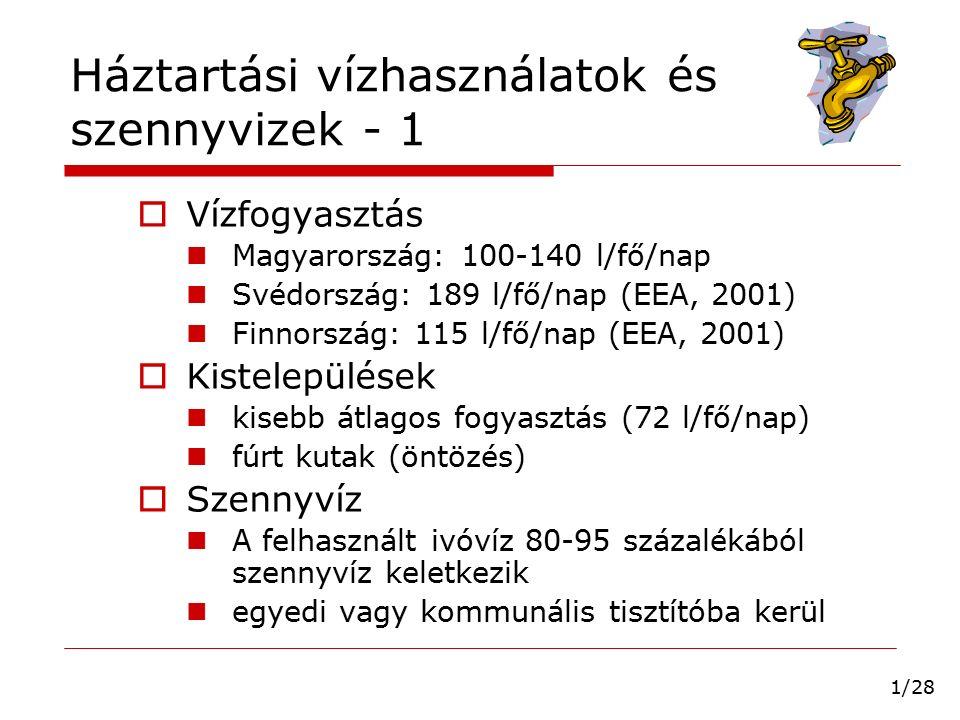 Háztartási vízhasználatok és szennyvizek - 1  Vízfogyasztás Magyarország: 100-140 l/fő/nap Svédország: 189 l/fő/nap (EEA, 2001) Finnország: 115 l/fő/