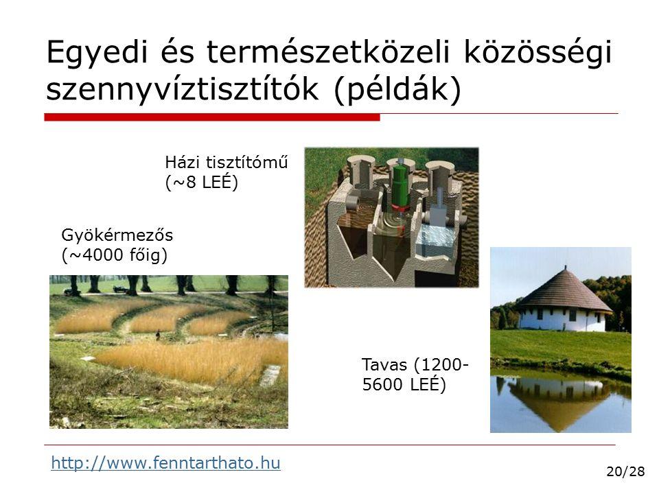 Egyedi és természetközeli közösségi szennyvíztisztítók (példák) Házi tisztítómű (~8 LEÉ) Gyökérmezős (~4000 főig) Tavas (1200- 5600 LEÉ) http://www.fe
