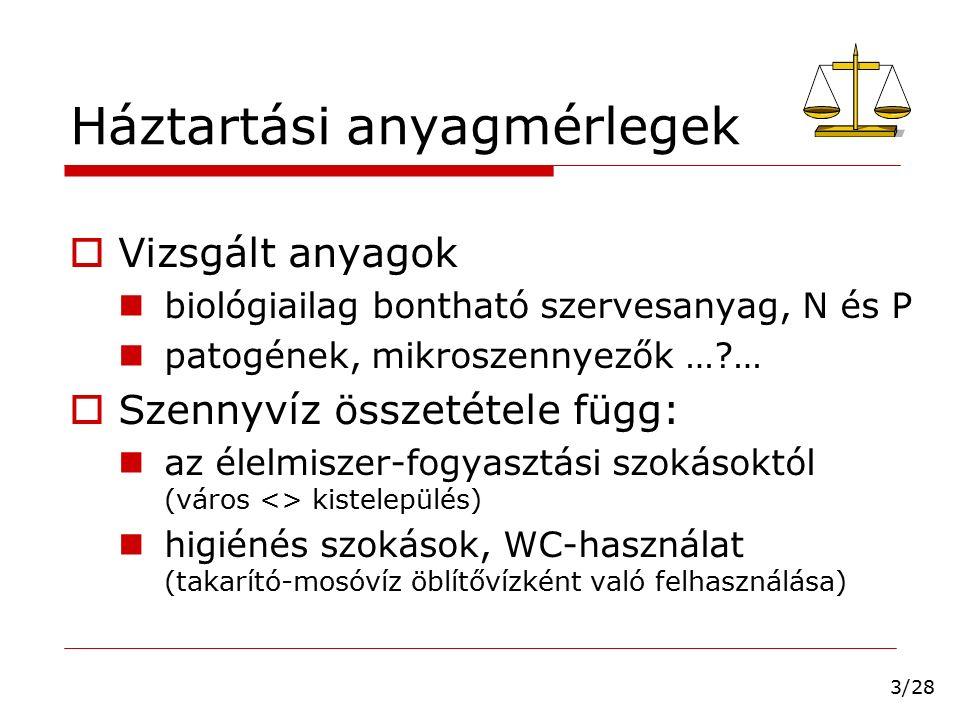 Háztartási szervesanyag mérleg  Becslés magyar viszonyokra (Buzás, 2005) 4/28