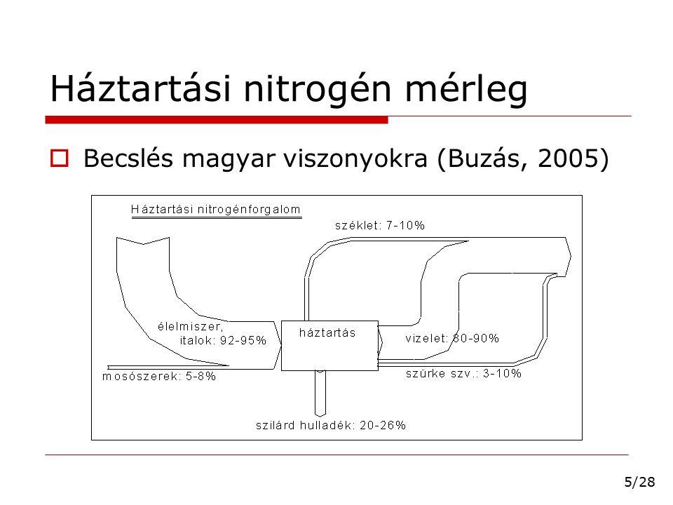 Példa: Lübeck, Flintenbreite lakópark  Új építés: 117 lakás, ~350 lakos számára Vákuum toalett Fürdőszoba Konyha Csapadékvíz szilárd hulladék biogáz maradék Szivattyú- állomás Fertőtlenítő (70°C, 1h) Biogáz fejlesztő (anaerob, mezofil 37°C) Gyökérmezős tisztítás Beszivárogtatás Befogadó Hőfejlesztés, áramtermelés Tárolás Mezőgazdasági hasznosítás http://www.gtz.de/ecosanhttp://www.gtz.de/ecosan alapján 26/28