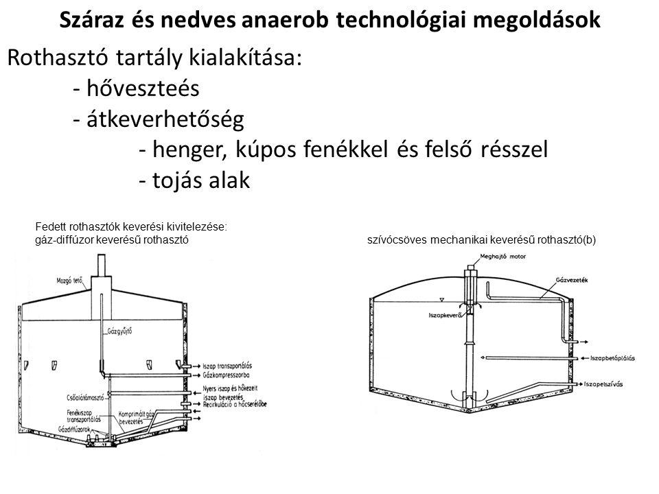 Száraz és nedves anaerob technológiai megoldások Rothasztó tartály kialakítása: - hőveszteés - átkeverhetőség - henger, kúpos fenékkel és felső résszel - tojás alak Fedett rothasztók keverési kivitelezése: gáz-diffúzor keverésű rothasztó szívócsöves mechanikai keverésű rothasztó(b)
