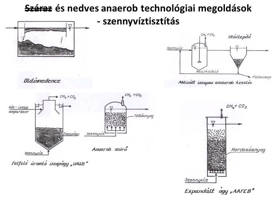 Száraz és nedves anaerob technológiai megoldások - szennyvíztisztítás