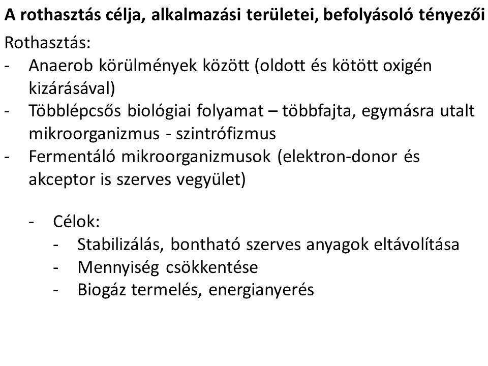 ZH kérdések 1.Mit nevezünk rothasztásnak, anaerob kezelésnek.