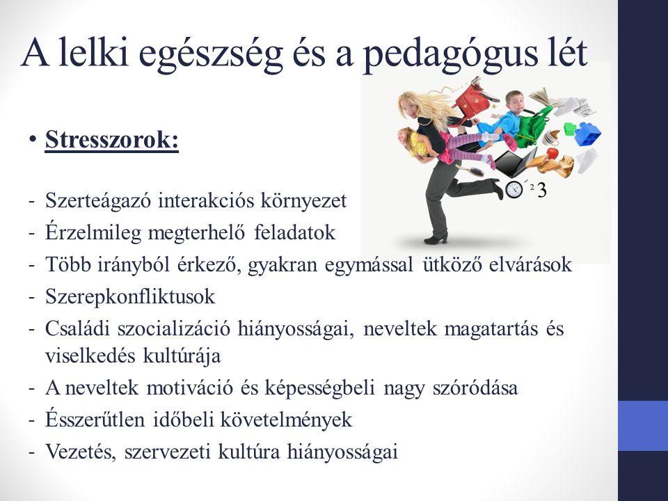 Konzekvenciák Mit tehet a pedagógus.Hogyan védekezhet a kiégés ellen.