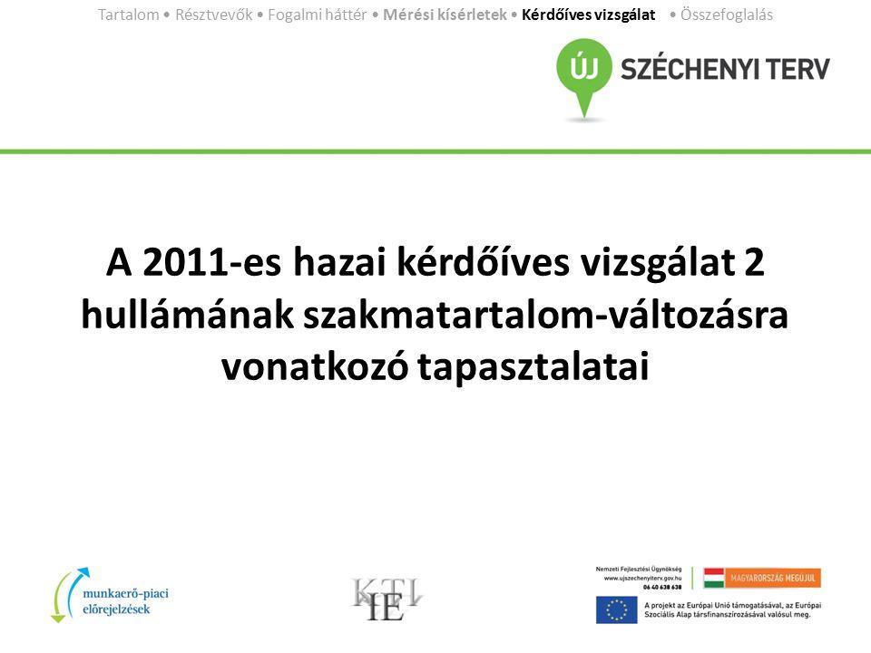 A 2011-es hazai kérdőíves vizsgálat 2 hullámának szakmatartalom-változásra vonatkozó tapasztalatai Tartalom Résztvevők Fogalmi háttér Mérési kísérletek Kérdőíves vizsgálat Összefoglalás