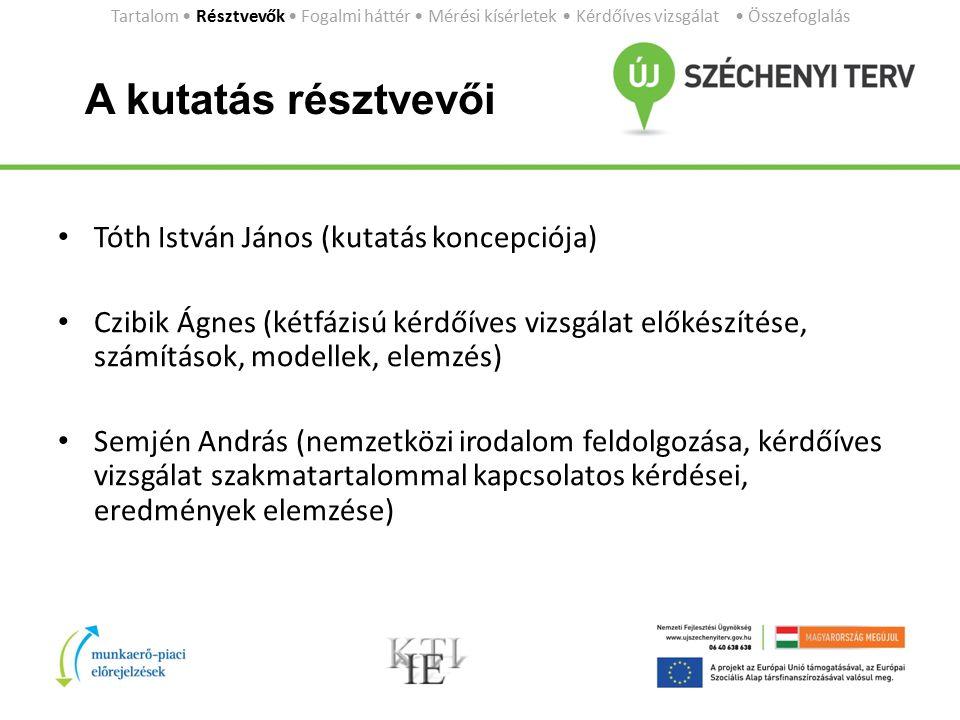 A kutatás résztvevői Tóth István János (kutatás koncepciója) Czibik Ágnes (kétfázisú kérdőíves vizsgálat előkészítése, számítások, modellek, elemzés)