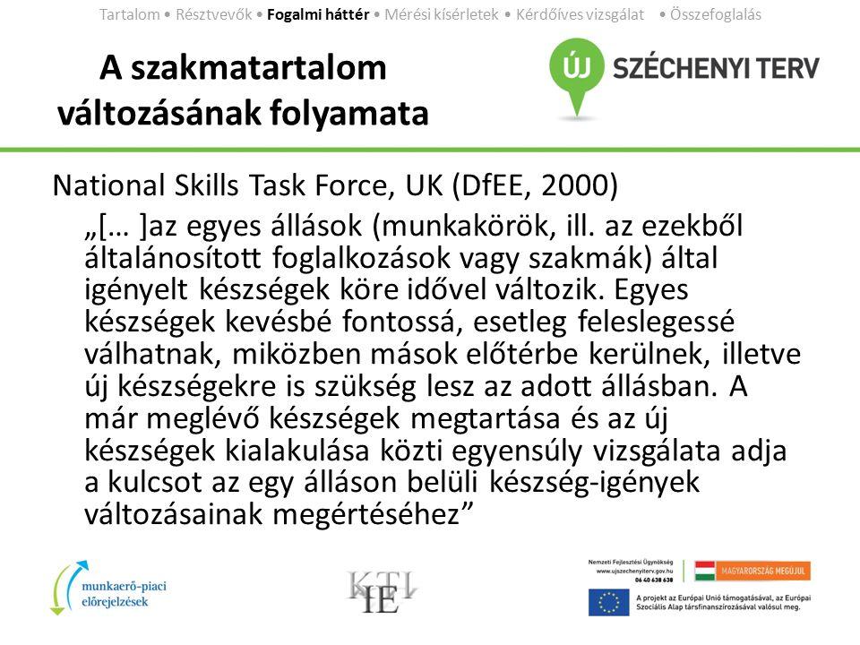 """A szakmatartalom változásának folyamata National Skills Task Force, UK (DfEE, 2000) """"[… ]az egyes állások (munkakörök, ill. az ezekből általánosított"""