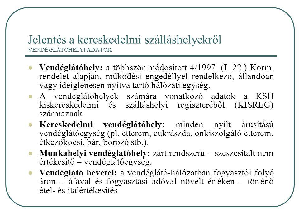 Jelentés a kereskedelmi szálláshelyekről VENDÉGLÁTÓHELYI ADATOK Vendéglátóhely: a többször módosított 4/1997. (I. 22.) Korm. rendelet alapján, működés