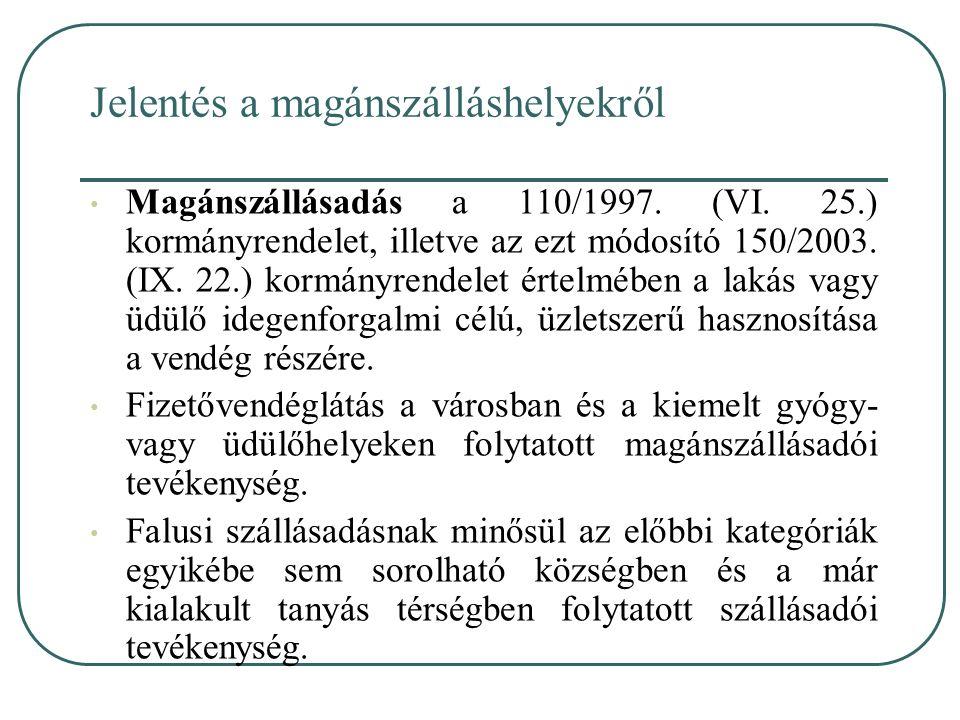 Jelentés a magánszálláshelyekről Magánszállásadás a 110/1997. (VI. 25.) kormányrendelet, illetve az ezt módosító 150/2003. (IX. 22.) kormányrendelet é