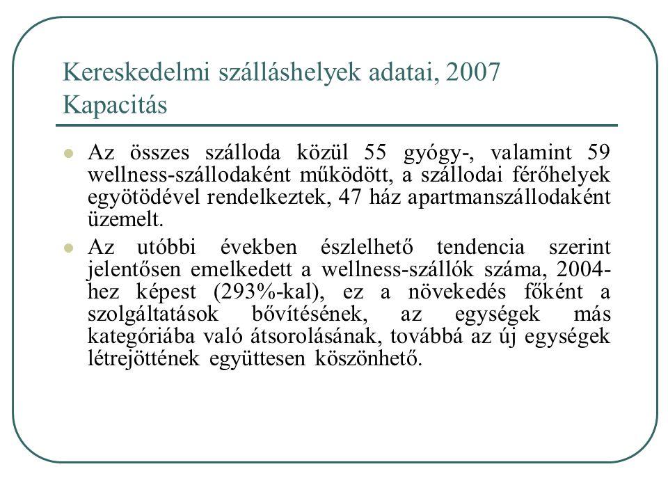 Kereskedelmi szálláshelyek adatai, 2007 Kapacitás Az összes szálloda közül 55 gyógy-, valamint 59 wellness-szállodaként működött, a szállodai férőhely
