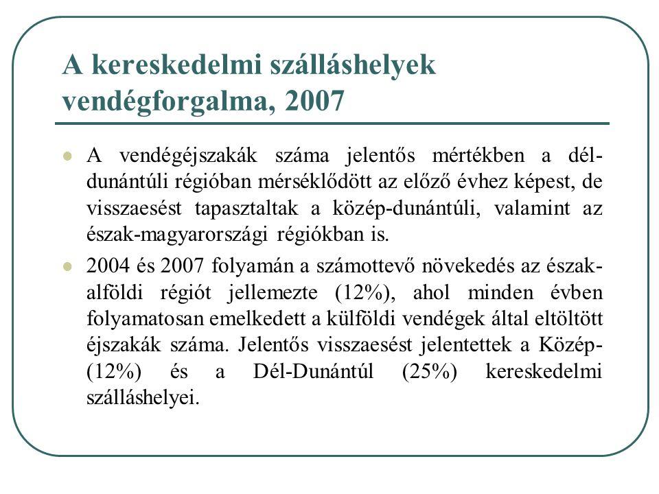 A kereskedelmi szálláshelyek vendégforgalma, 2007 A vendégéjszakák száma jelentős mértékben a dél- dunántúli régióban mérséklődött az előző évhez képe