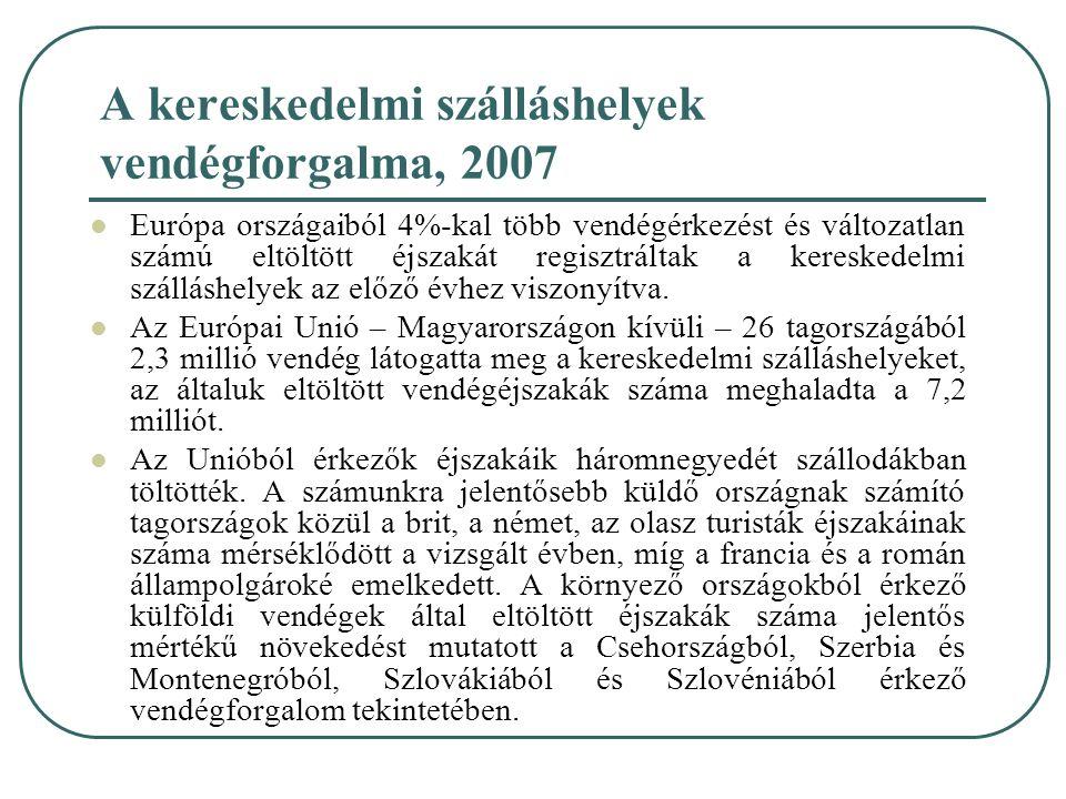 A kereskedelmi szálláshelyek vendégforgalma, 2007 Európa országaiból 4%-kal több vendégérkezést és változatlan számú eltöltött éjszakát regisztráltak