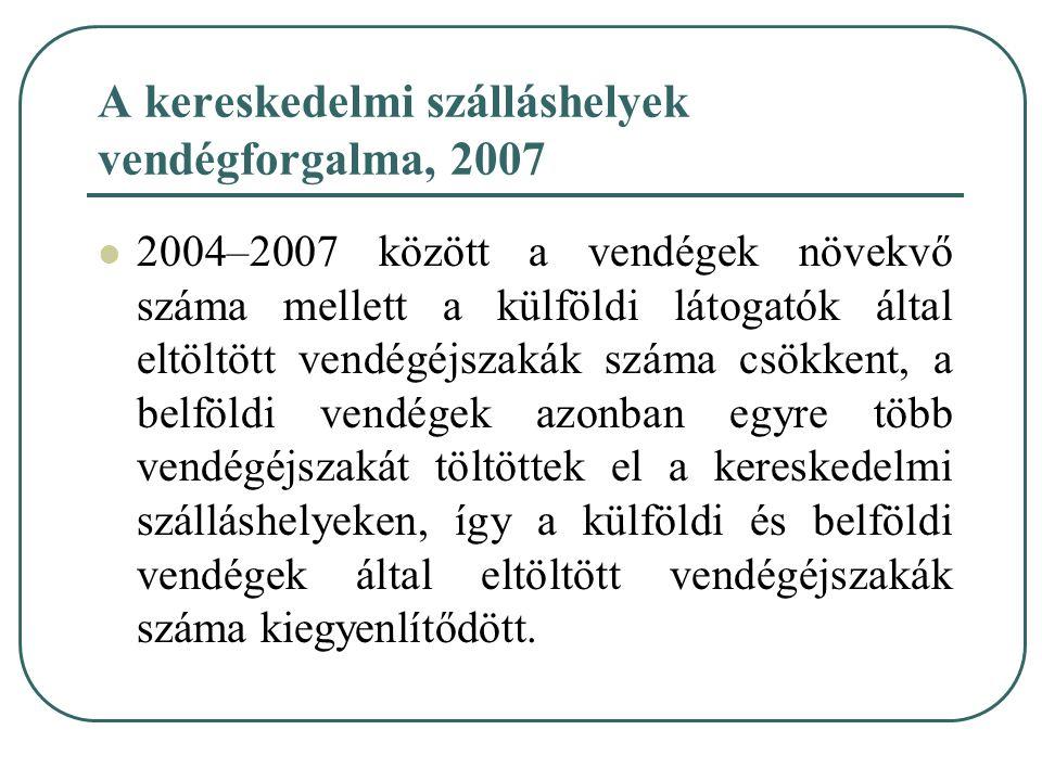 A kereskedelmi szálláshelyek vendégforgalma, 2007 2004–2007 között a vendégek növekvő száma mellett a külföldi látogatók által eltöltött vendégéjszaká