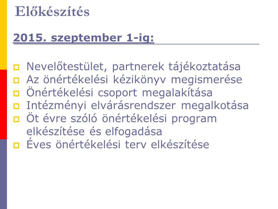 Előkészítés 2015. szeptember 1-ig:  Nevelőtestület, partnerek tájékoztatása  Az önértékelési kézikönyv megismerése  Önértékelési csoport megalakítá