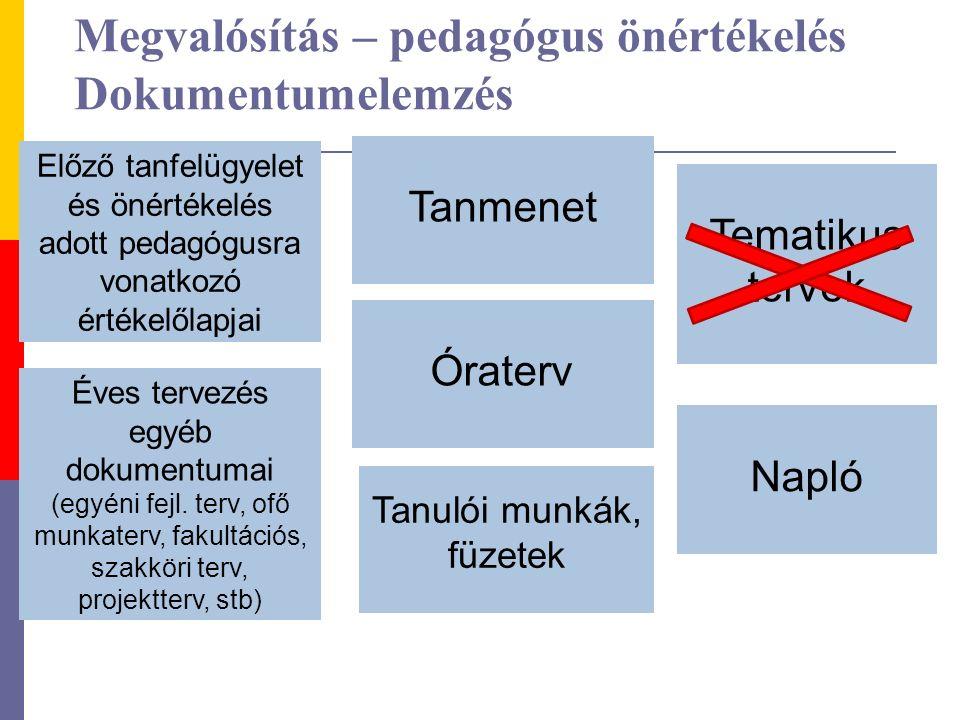 Megvalósítás – pedagógus önértékelés Dokumentumelemzés Előző tanfelügyelet és önértékelés adott pedagógusra vonatkozó értékelőlapjai Éves tervezés egy