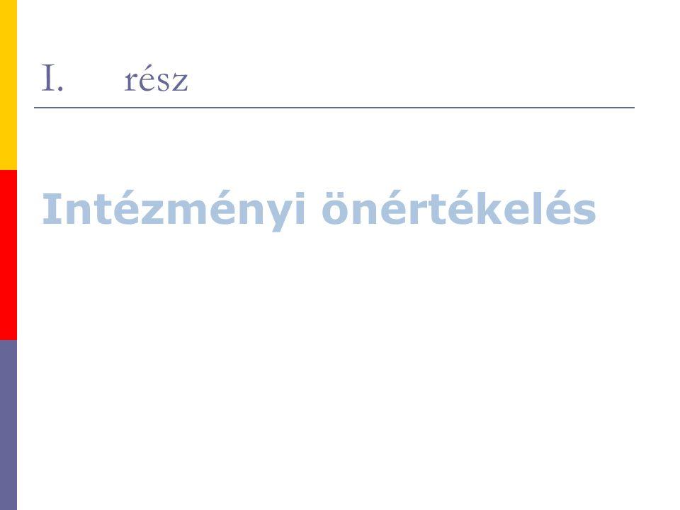 Jogszabályi háttér  2011.évi CXC. törvény a nemzeti köznevelésről  20/2012.