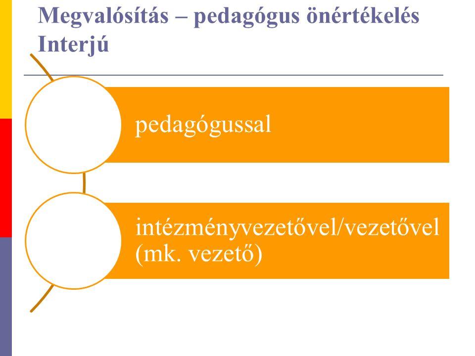 Megvalósítás – pedagógus önértékelés Interjú pedagógussal intézményvezetővel/vezetővel (mk. vezető)