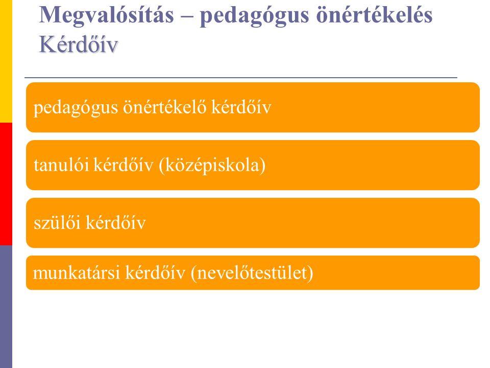 Kérdőív Megvalósítás – pedagógus önértékelés Kérdőív pedagógus önértékelő kérdőívtanulói kérdőív (középiskola)szülői kérdőív munkatársi kérdőív (nevelőtestület)