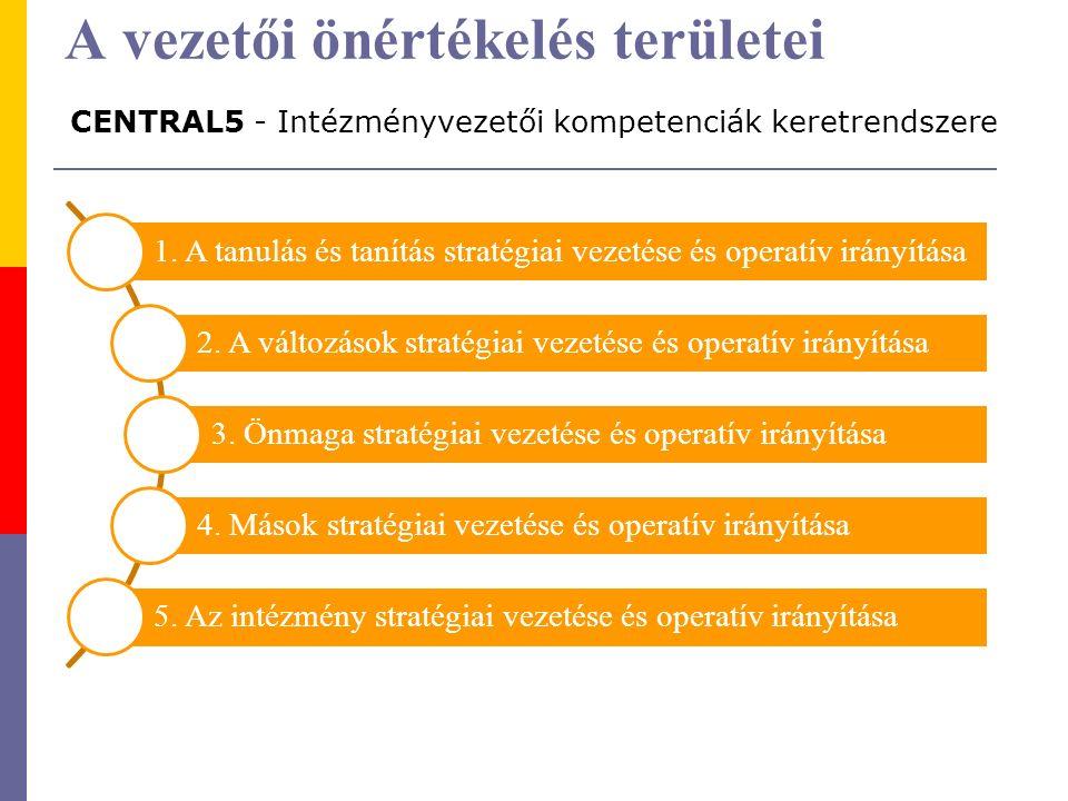 A vezetői önértékelés területei CENTRAL5 - Intézményvezetői kompetenciák keretrendszere 1. A tanulás és tanítás stratégiai vezetése és operatív irányí