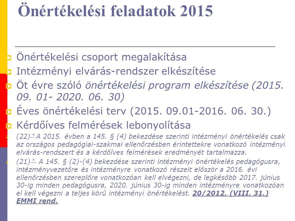 Önértékelési feladatok 2015  Önértékelési csoport megalakítása  Intézményi elvárás-rendszer elkészítése  Öt évre szóló önértékelési program elkészítése (2015.