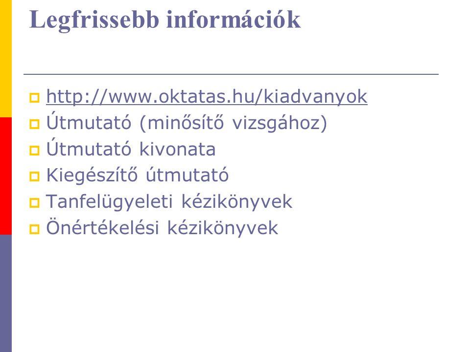Legfrissebb információk  http://www.oktatas.hu/kiadvanyok http://www.oktatas.hu/kiadvanyok  Útmutató (minősítő vizsgához)  Útmutató kivonata  Kiegészítő útmutató  Tanfelügyeleti kézikönyvek  Önértékelési kézikönyvek