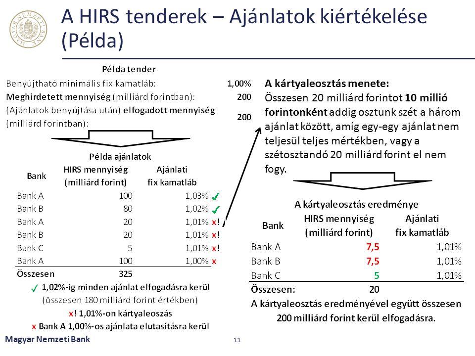 Magyar Nemzeti Bank 11 A HIRS tenderek – Ajánlatok kiértékelése (Példa) A kártyaleosztás menete: Összesen 20 milliárd forintot 10 millió forintonként addig osztunk szét a három ajánlat között, amíg egy-egy ajánlat nem teljesül teljes mértékben, vagy a szétosztandó 20 milliárd forint el nem fogy.