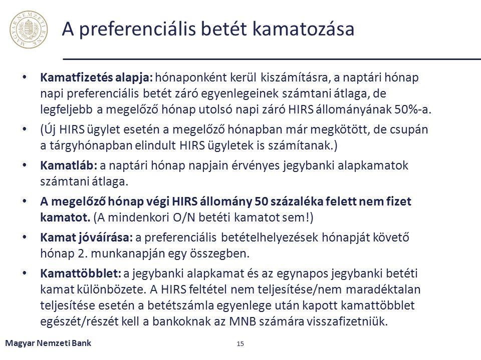 Magyar Nemzeti Bank 15 A preferenciális betét kamatozása Kamatfizetés alapja: hónaponként kerül kiszámításra, a naptári hónap napi preferenciális betét záró egyenlegeinek számtani átlaga, de legfeljebb a megelőző hónap utolsó napi záró HIRS állományának 50%-a.