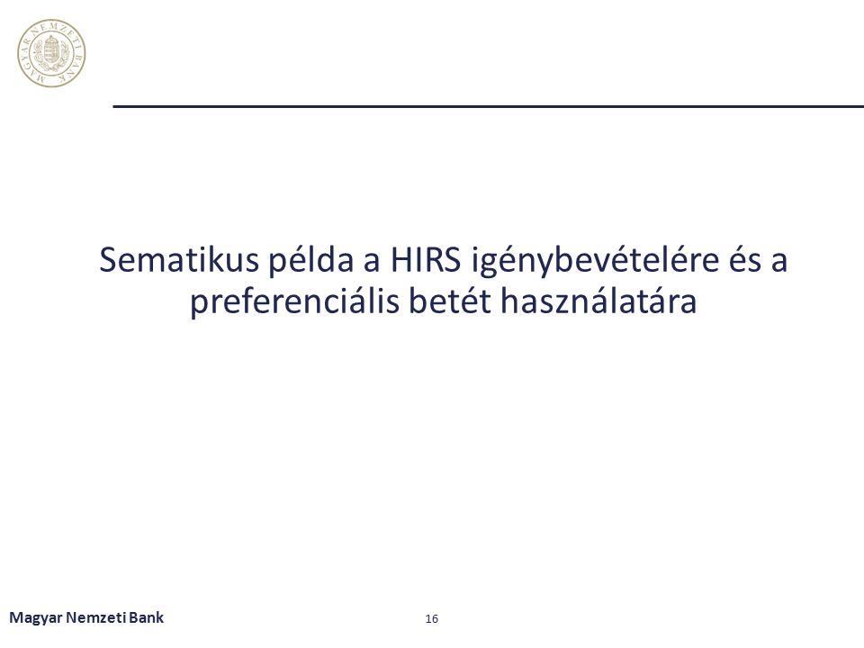 Sematikus példa a HIRS igénybevételére és a preferenciális betét használatára Magyar Nemzeti Bank 16