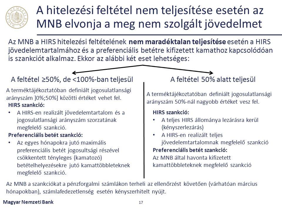 A hitelezési feltétel nem teljesítése esetén az MNB elvonja a meg nem szolgált jövedelmet Az MNB a HIRS hitelezési feltételének nem maradéktalan teljesítése esetén a HIRS jövedelemtartalmához és a preferenciális betétre kifizetett kamathoz kapcsolódóan is szankciót alkalmaz.
