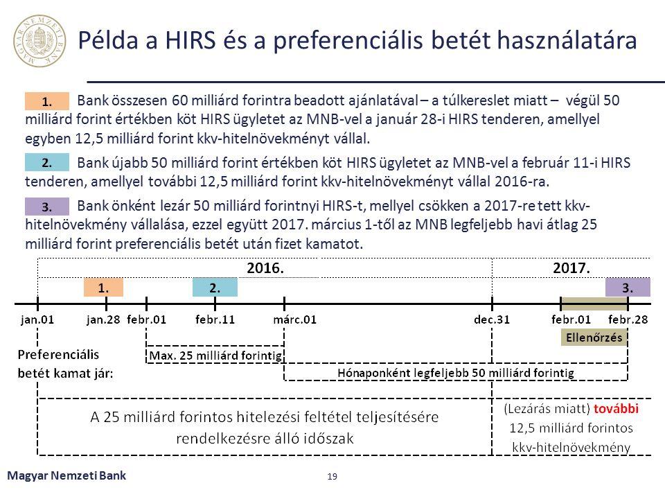 Magyar Nemzeti Bank 19 Példa a HIRS és a preferenciális betét használatára Bank összesen 60 milliárd forintra beadott ajánlatával – a túlkereslet miatt – végül 50 milliárd forint értékben köt HIRS ügyletet az MNB-vel a január 28-i HIRS tenderen, amellyel egyben 12,5 milliárd forint kkv-hitelnövekményt vállal.