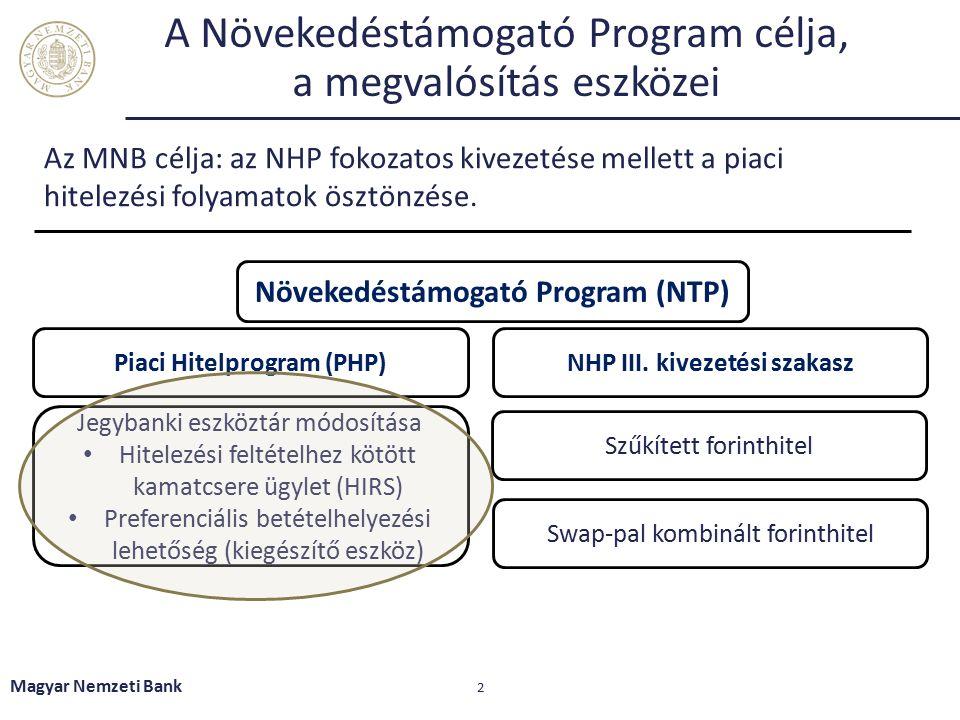Magyar Nemzeti Bank 2 A Növekedéstámogató Program célja, a megvalósítás eszközei Az MNB célja: az NHP fokozatos kivezetése mellett a piaci hitelezési