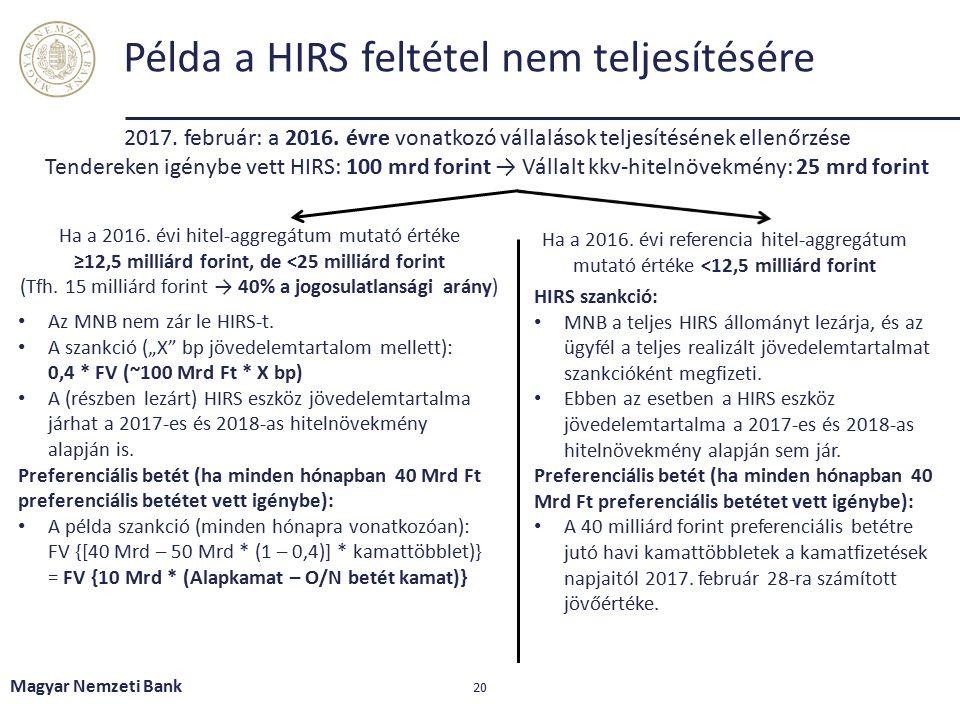 Példa a HIRS feltétel nem teljesítésére Magyar Nemzeti Bank 20 2017. február: a 2016. évre vonatkozó vállalások teljesítésének ellenőrzése Tendereken