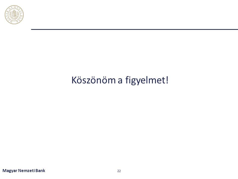 Köszönöm a figyelmet! Magyar Nemzeti Bank 22