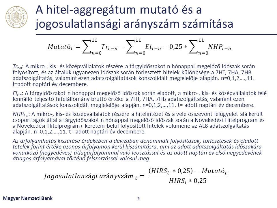 A hitel-aggregátum mutató és a jogosulatlansági arányszám számítása Magyar Nemzeti Bank 6 Tr t-n : A mikro-, kis- és középvállalatok részére a tárgyidőszakot n hónappal megelőző időszak során folyósított, és az általuk ugyanezen időszak során törlesztett hitelek különbsége a 7HT, 7HA, 7HB adatszolgáltatás, valamint ezen adatszolgáltatások konszolidált megfelelője alapján.