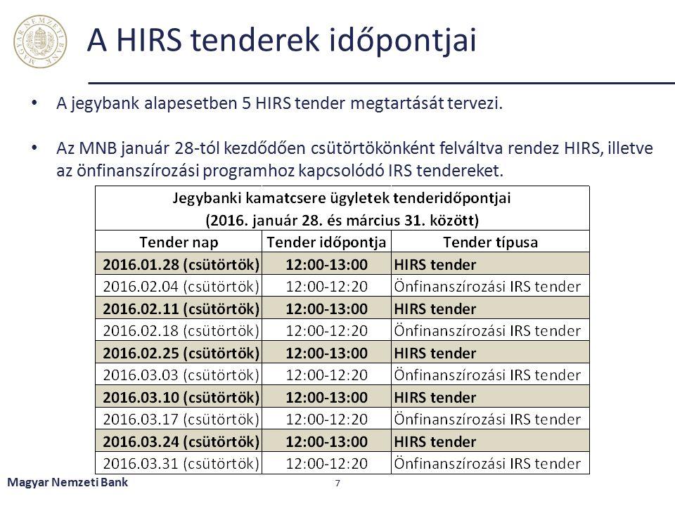 Magyar Nemzeti Bank 7 A HIRS tenderek időpontjai A jegybank alapesetben 5 HIRS tender megtartását tervezi. Az MNB január 28-tól kezdődően csütörtökönk