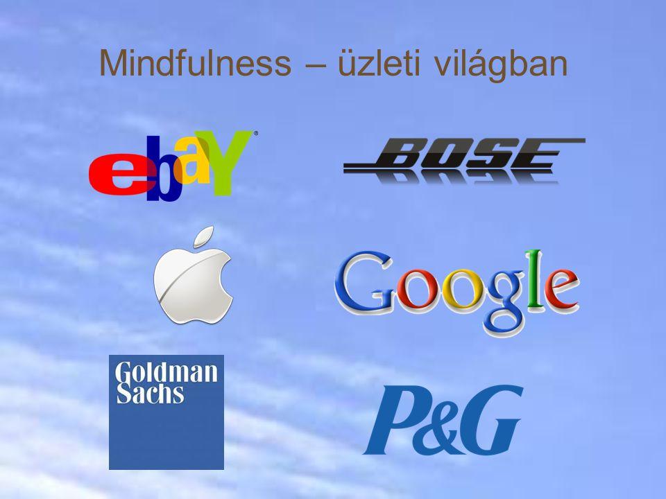 Mindfulness – üzleti világban