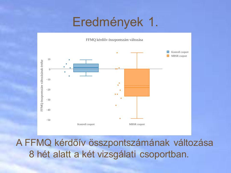 Eredmények 1. A FFMQ kérdőív összpontszámának változása 8 hét alatt a két vizsgálati csoportban.