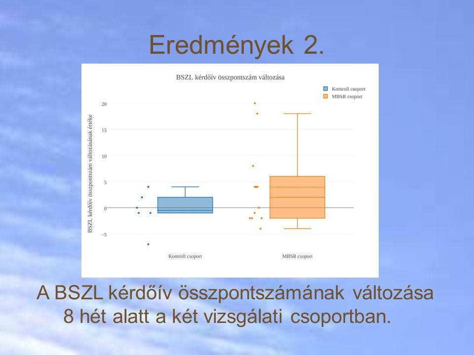 Eredmények 2. A BSZL kérdőív összpontszámának változása 8 hét alatt a két vizsgálati csoportban.